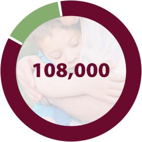 108,000